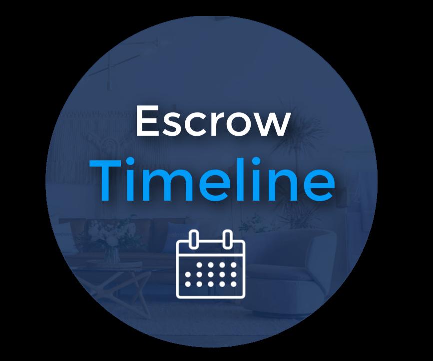 escrow-timelineescrow-timeline