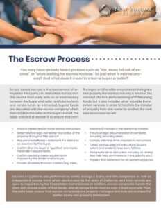 Escrow-Process-791x1024