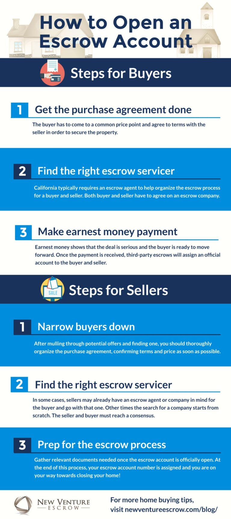 How-to-Open-an-Escrow-Account-scaled