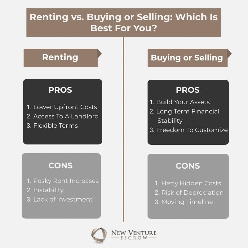 Renting-vs.-Buying-or-Selling-Pros-Cons
