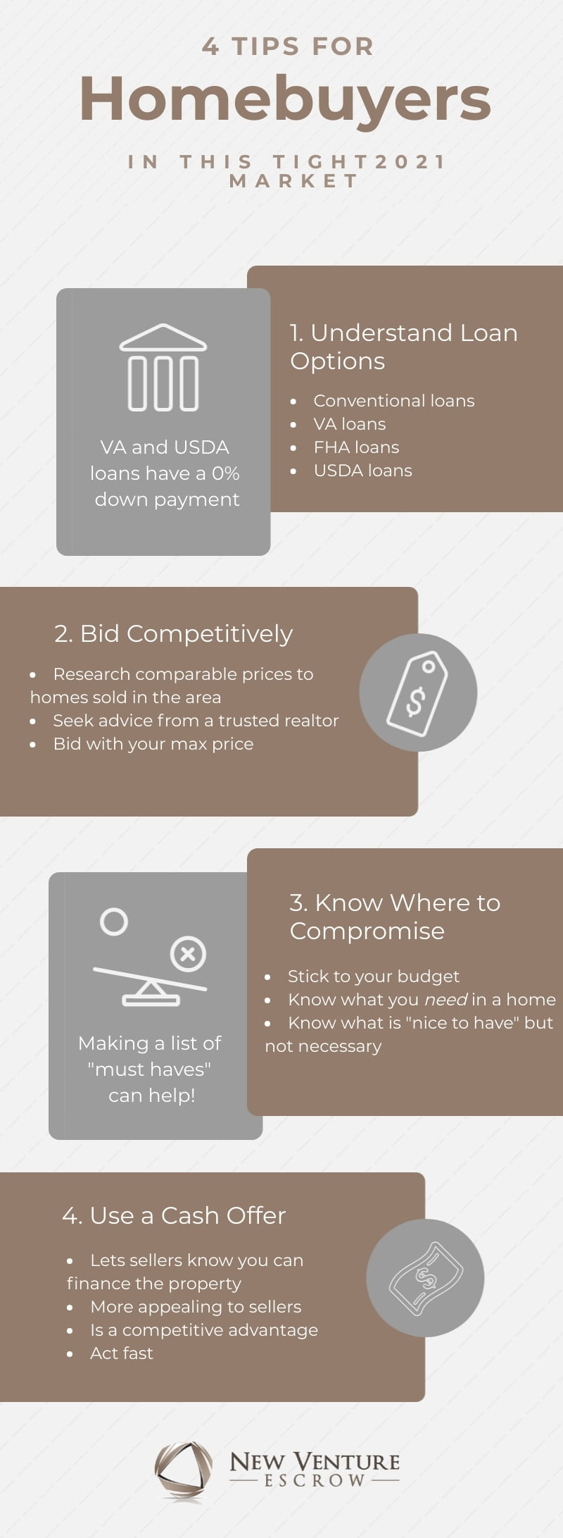 tips for buyers 2021