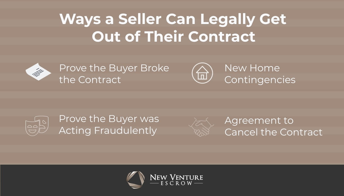 ways a seller can legally get out of a contract