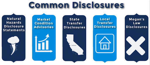common disclosures